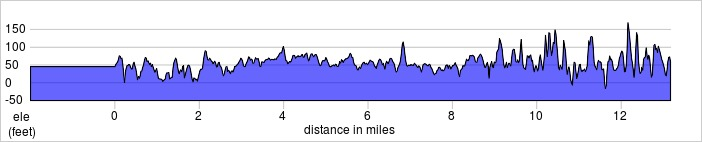 elevation_profile - bristol.jpg