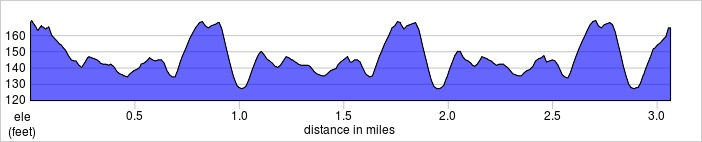 elevation_profile - Hilly Fields.jpg