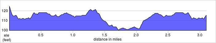 elevation_profile - Northala Fields.jpg