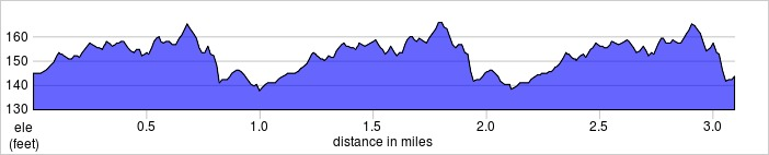 elevation_profile - Oak Hill.jpg