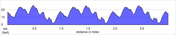 elevation_profile - Southwark.jpg