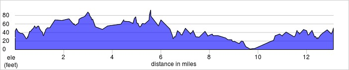 elevation_profile - Brighton Half.jpg
