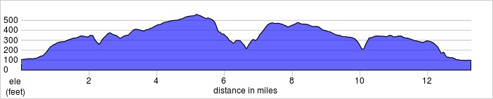 elevation_profile - Marlow Half Marathon.jpg