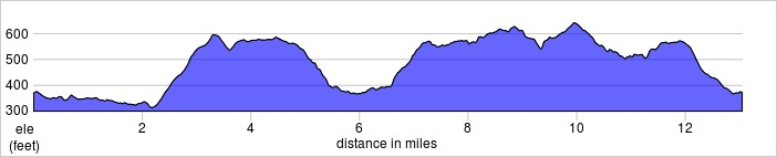 elevation_profile - Berkhamsted Half.jpg