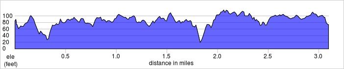 elevation_profile - Clapham Common.jpg