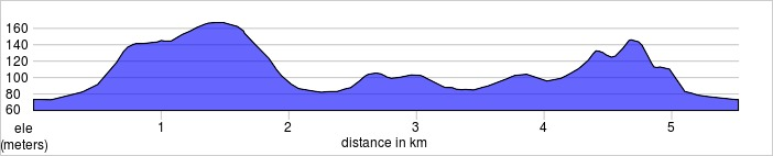 elevation_profile - Skirmett.jpg