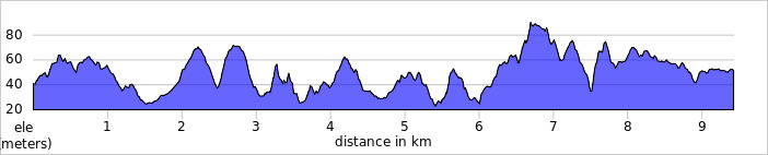 elevation_profile - Tough 10.jpg