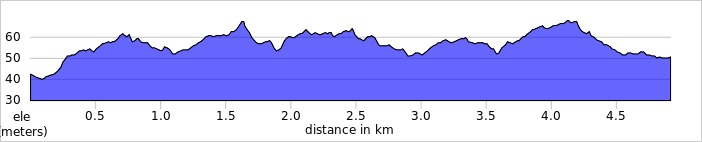 elevation_profile - Nonsuch.jpg