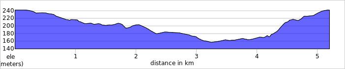elevation_profile - Dunstable Downs.jpg