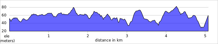 elevation_profile - Black Park.jpg