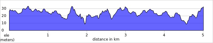 elevation_profile - Higginson Marlow.jpg