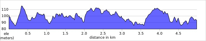 elevation_profile - Linford Wood.jpg