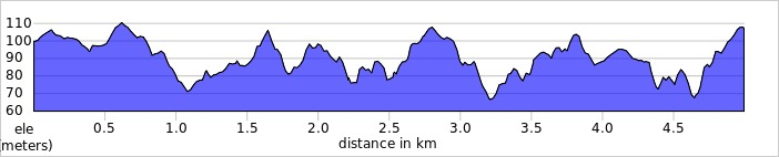 elevation_profile -Jersey Farm.jpg