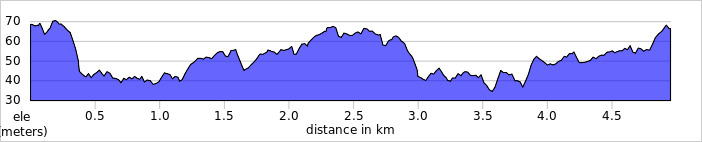 elevation_profile - Westmill.jpg