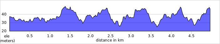 elevation_profile - Barclay.jpg
