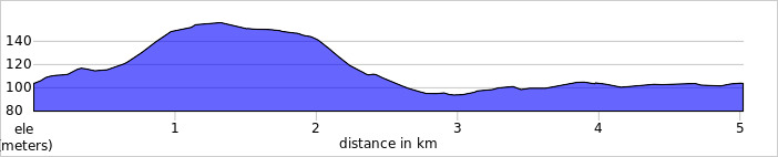 elevation_profile (1).jpg