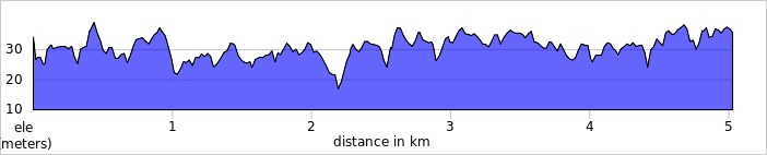 elevation_profile - Bedford.jpg