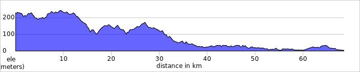 elevation_profile Day 10A.jpg