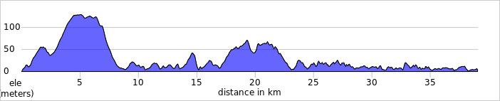 elevation_profile Day 10C.jpg
