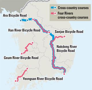 Le circuit des 4 rivières. Je ferai la route d'environ 600 km, du nord-ouest au sud-est du pays.