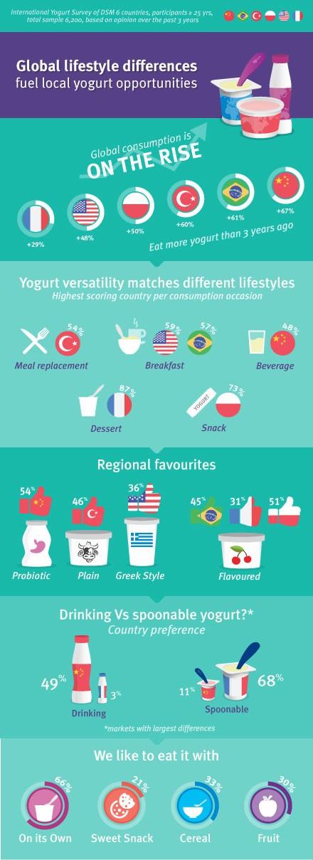 yogurtgraphic.jpg
