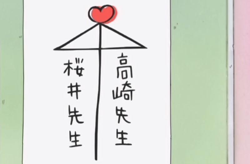 Nichijou_ep21_23001_相合傘.jpg