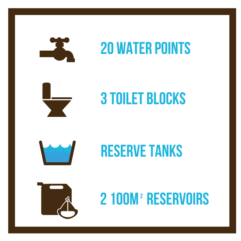 20 Water points.png