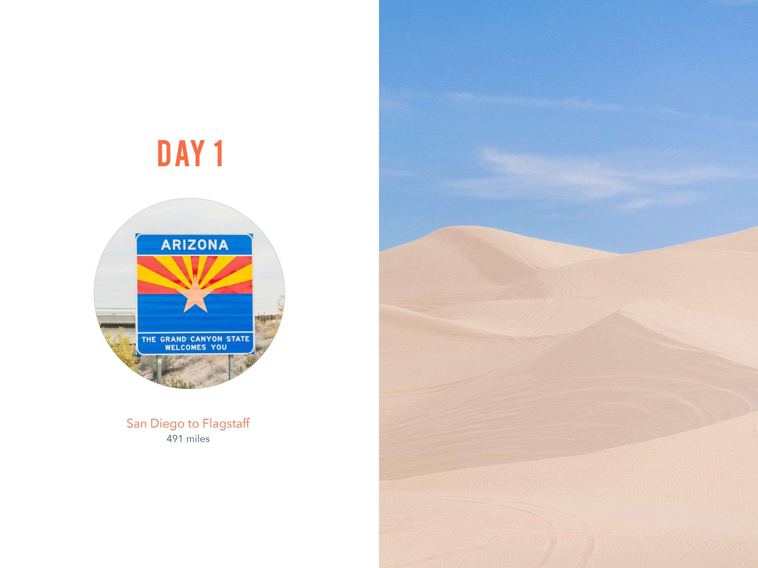 travel album photobook layout