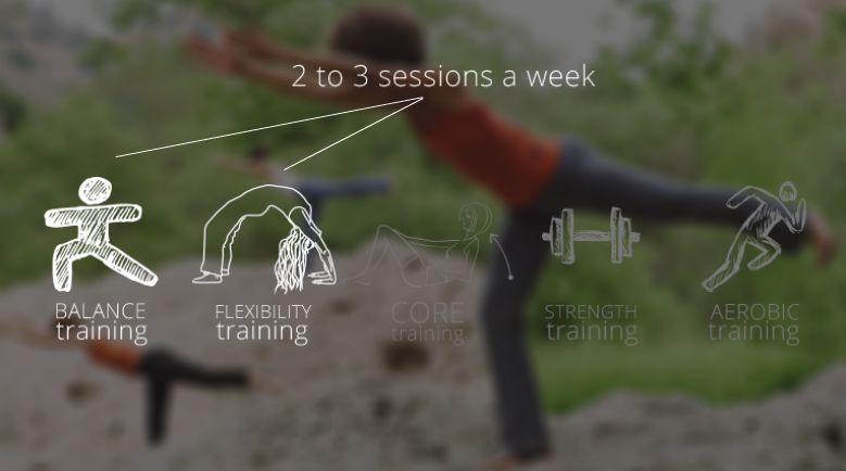 Project:    Creating a Fitness Plan   Industry:  Health & Wellness   Tools:  Captivate 7, Photoshop CC, Illustrator CC