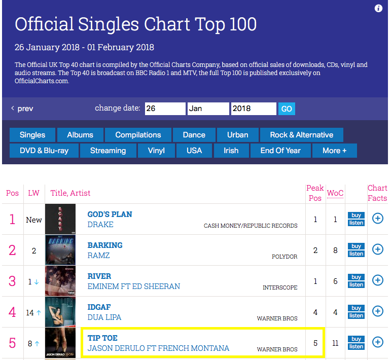 Official Charts UK Feb 2 2018.png