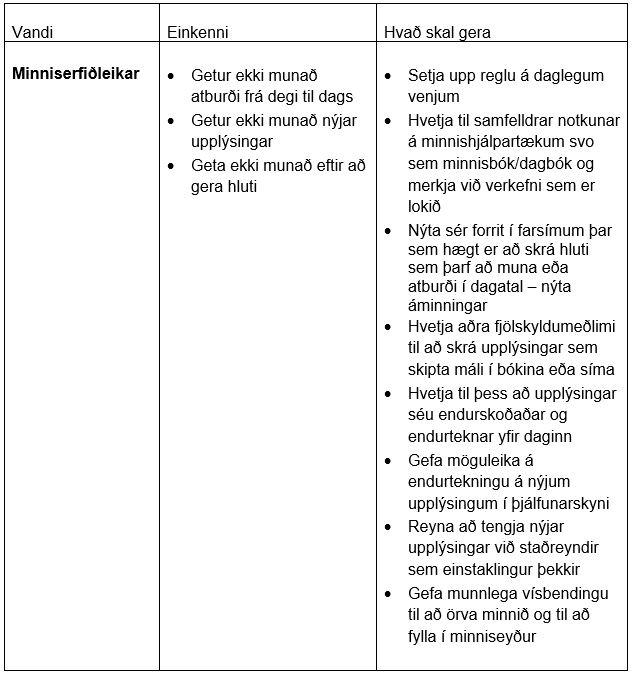 Bæklingur 3 tafla 2.JPG