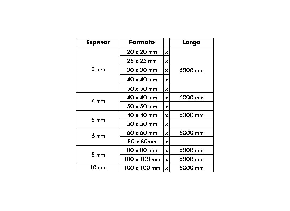 Calidad 304L - Se presenta en los distintos formatos.