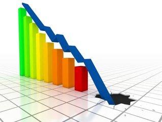 Nosedive Chart.jpg