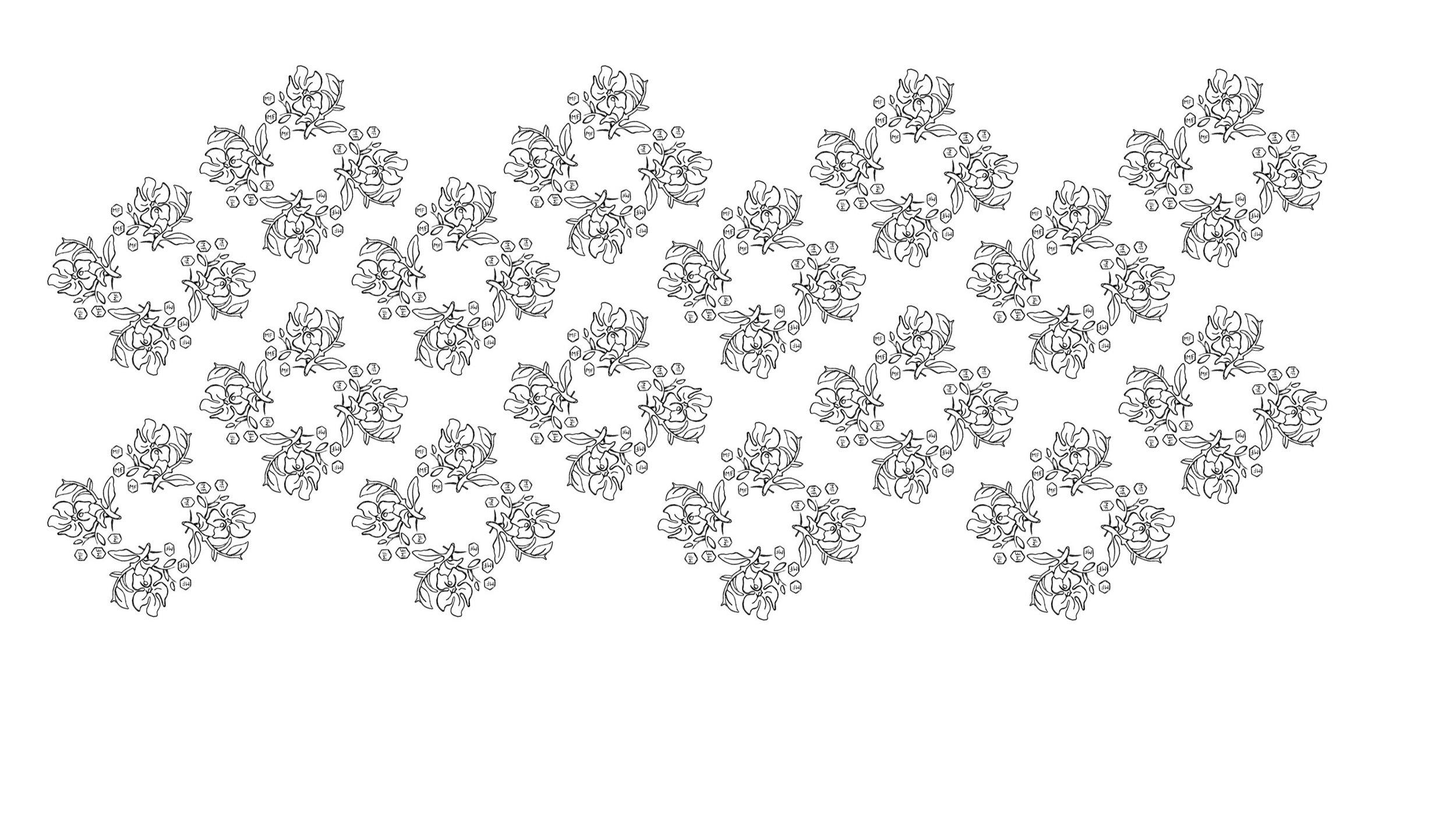 Designed Pattern.