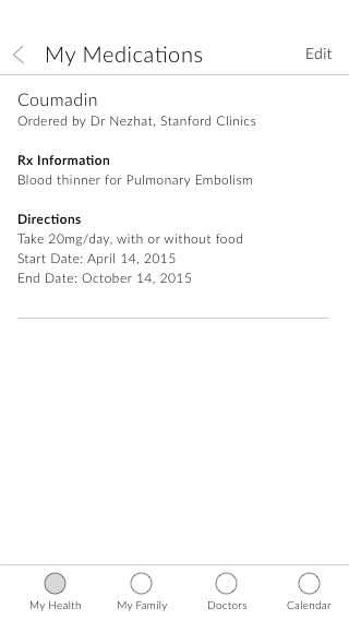Copy of Medication detail