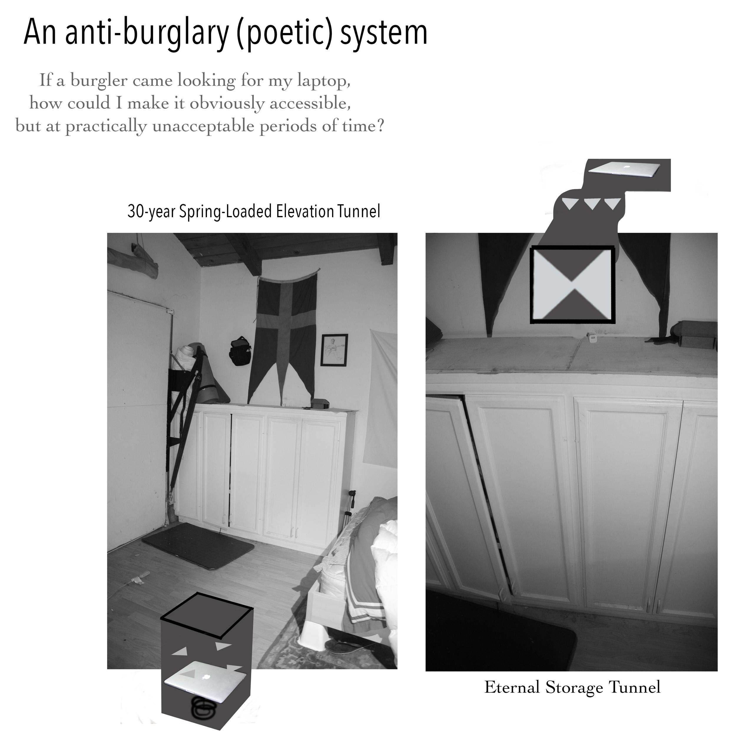 An Anti-Burglary (Poetic) System