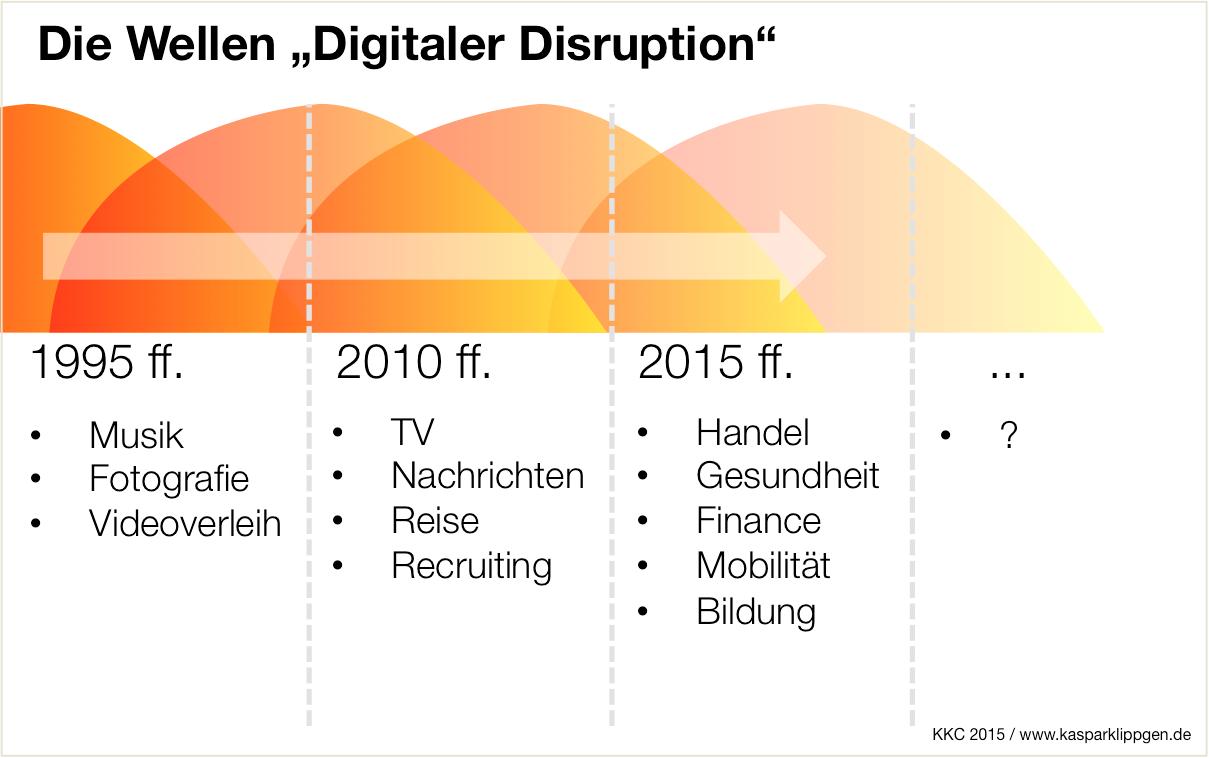 Die Wellen Digitaler Disruption nach Branchen - KKC 2015 / www.kasparklippgen.de