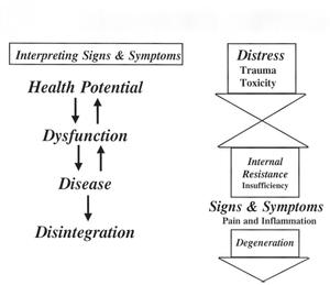 Health-Disease+Continuum.png