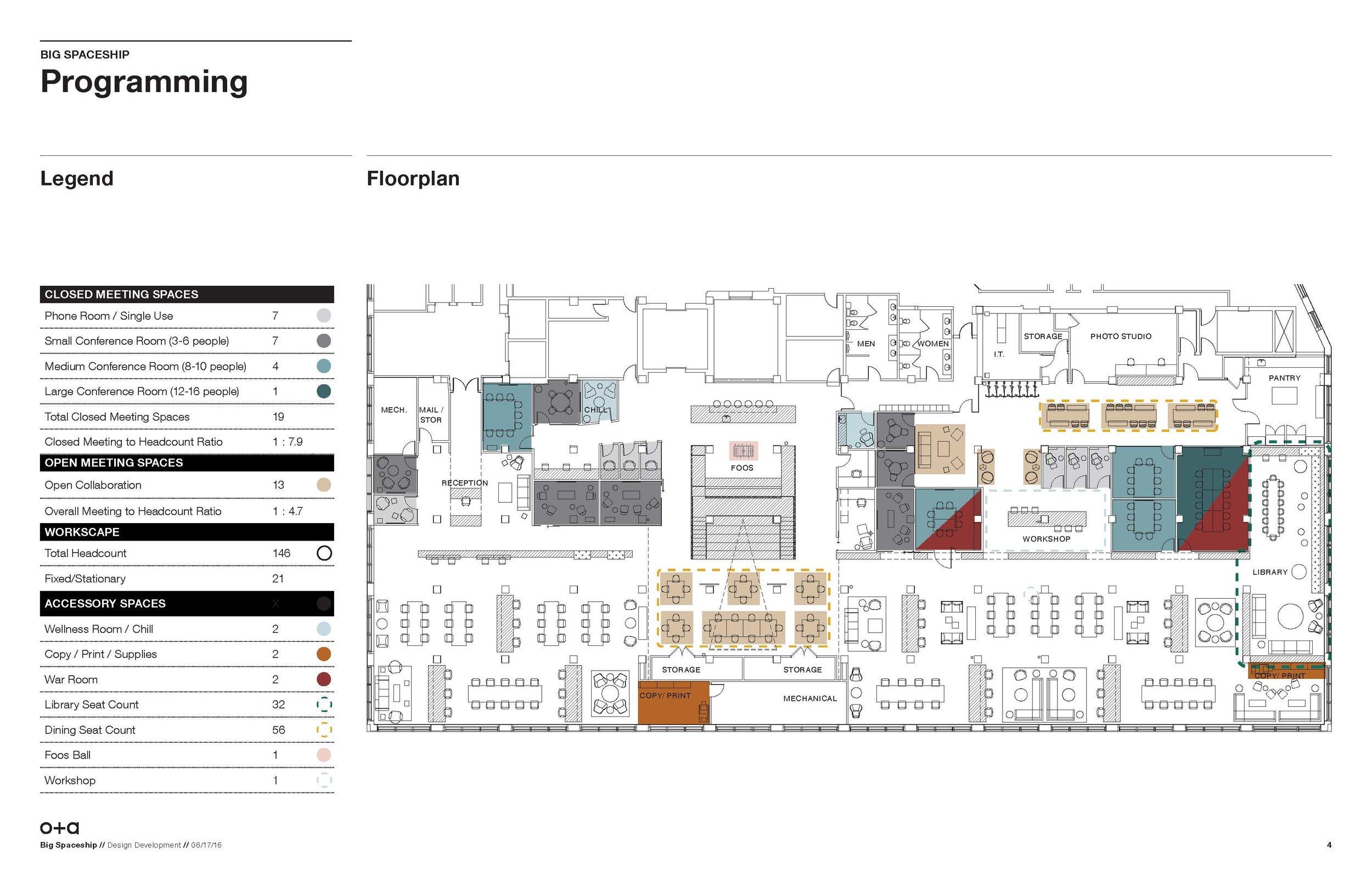 16_0617_BigSpaceship_DesignDevelopment_Page_04.jpg