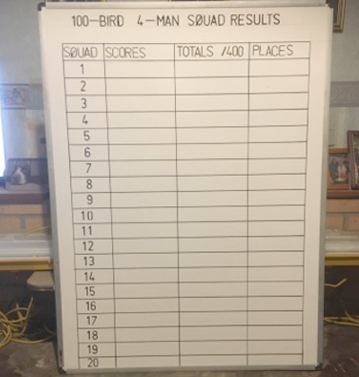 4 man squad score board for Chalk Farm - photo by Keith Marlow