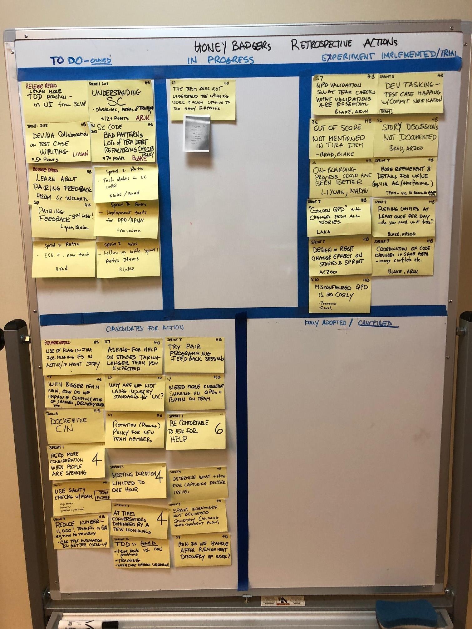 Figure 2: Retrospective Action Board