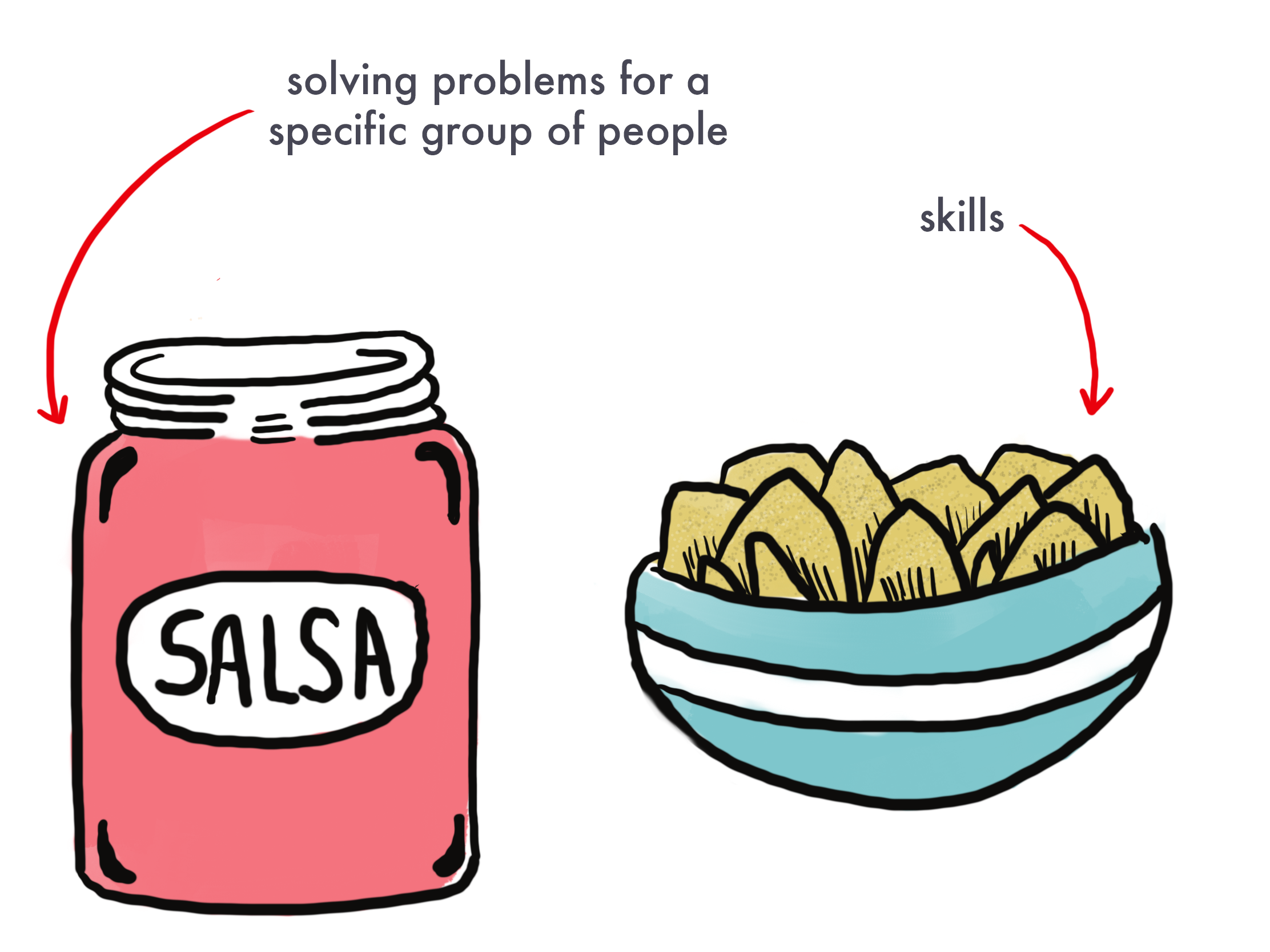 illustration of chips and salsa