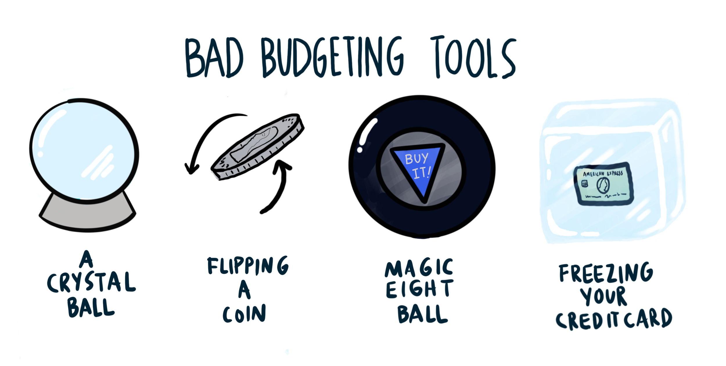 Bad Budgeting Tools.png