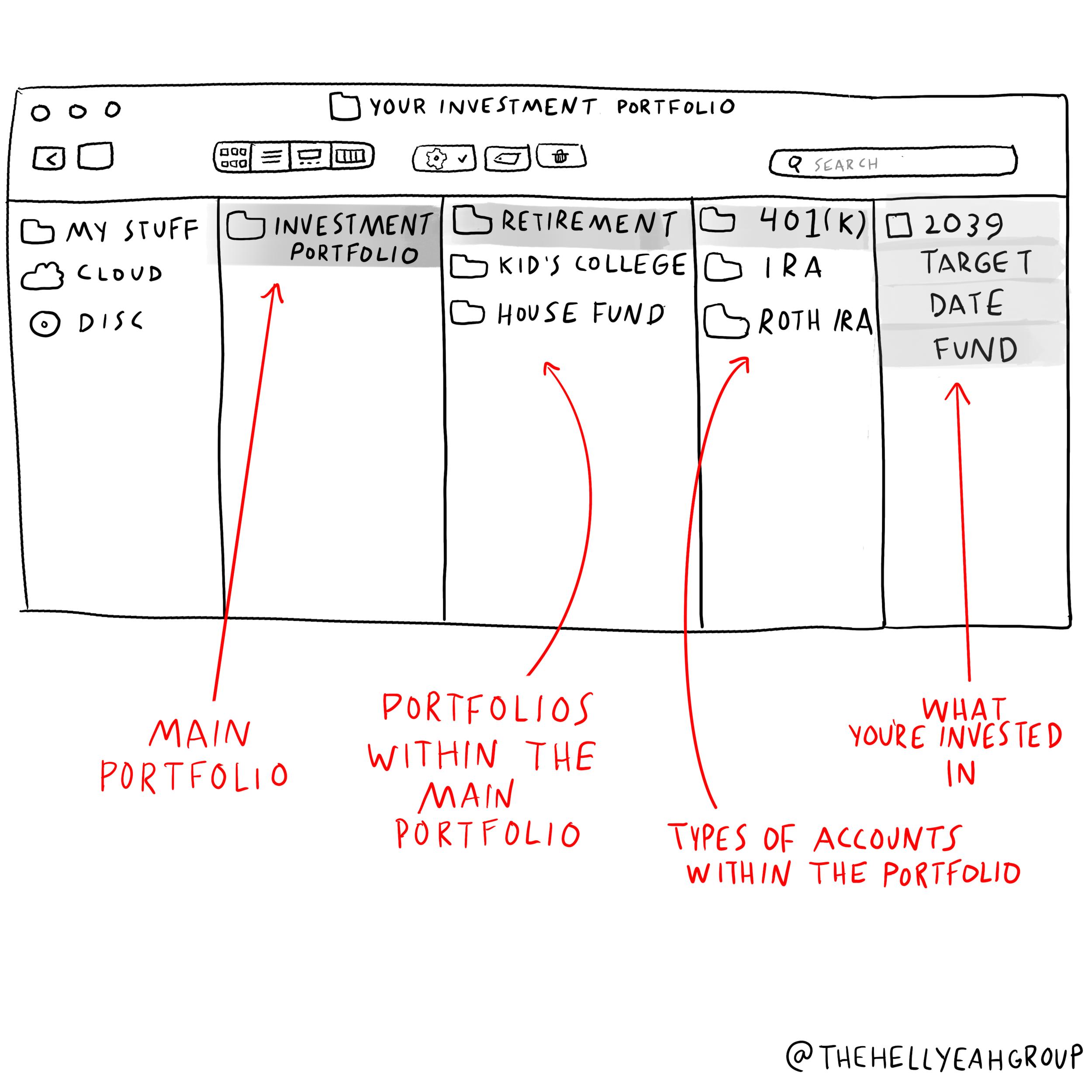Investment Portfolio.png