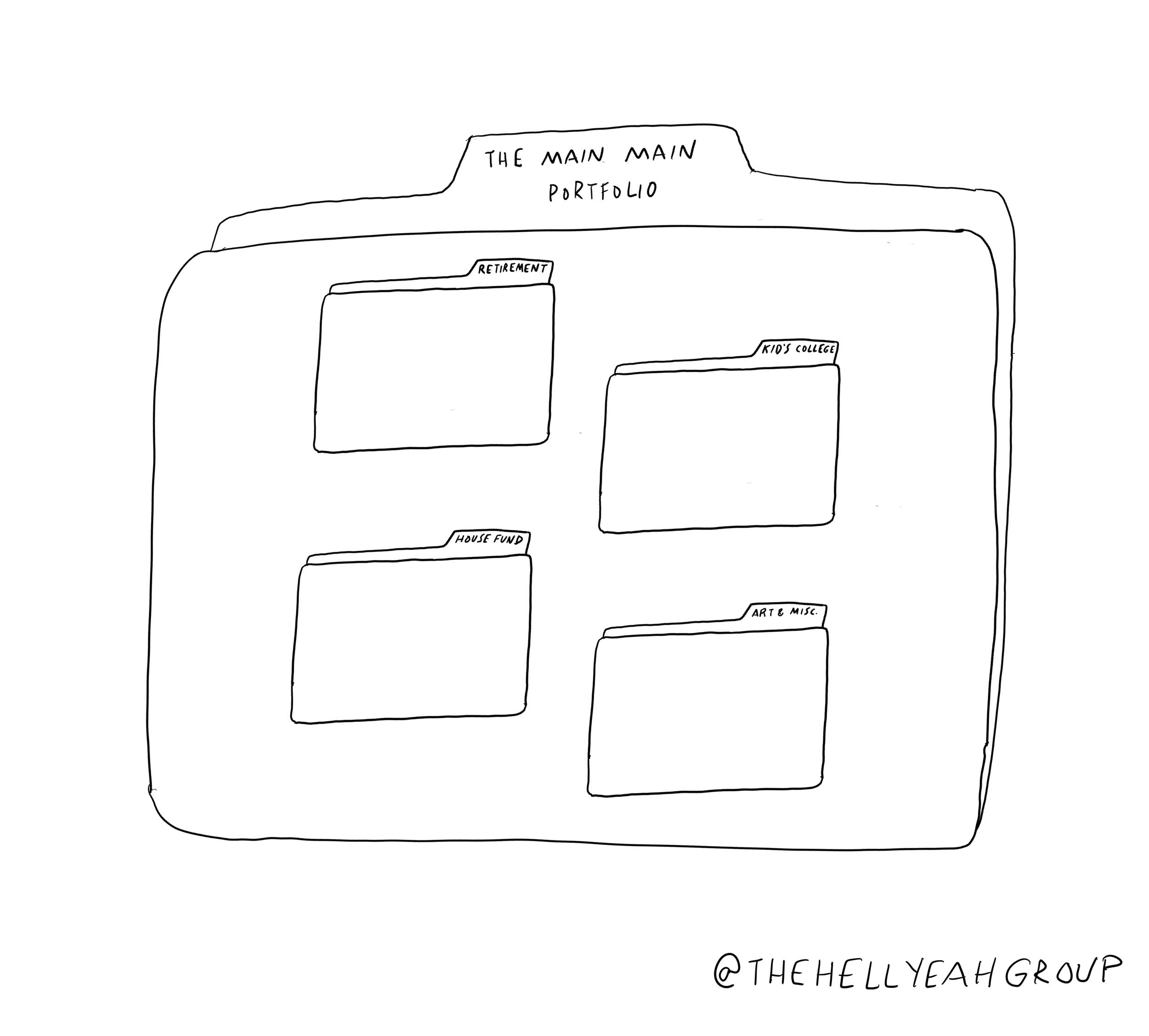 Portfolio within portfolio.png