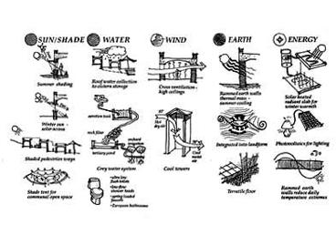 ojai-diagrams.jpg