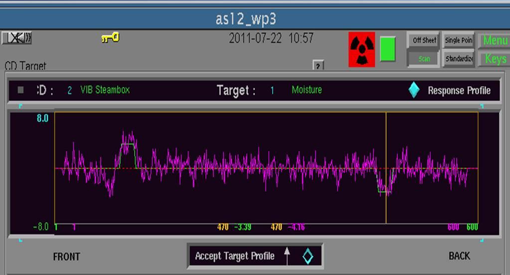Bump Response, Fourdrinier Z-Box- Medium, ABB QCS