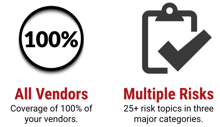 All Vendors & Multiple Risks