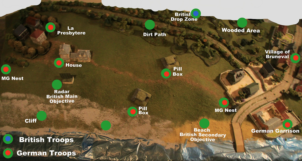 The position of forces and British Main Objectives