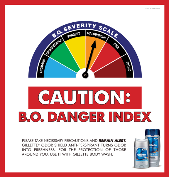 B.O. Danger Index